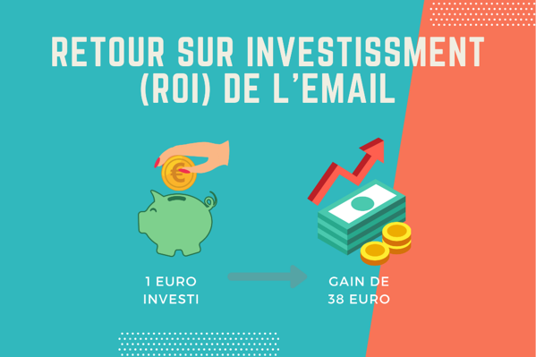 infographie ROI email